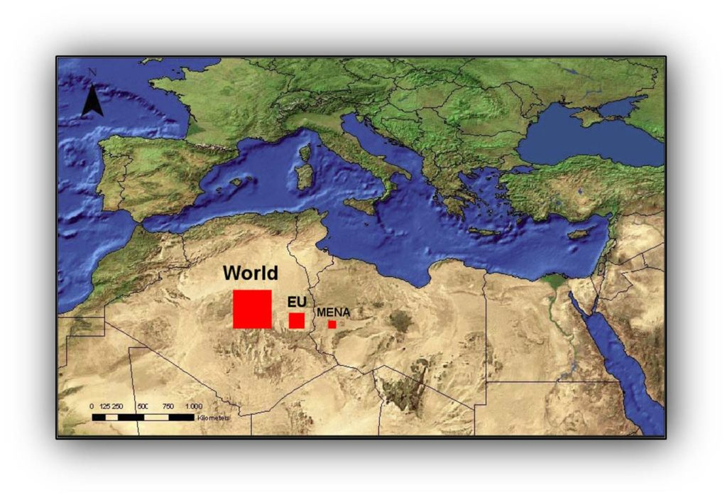 Areas of Sahara needed to supply solar power for different regions of the world