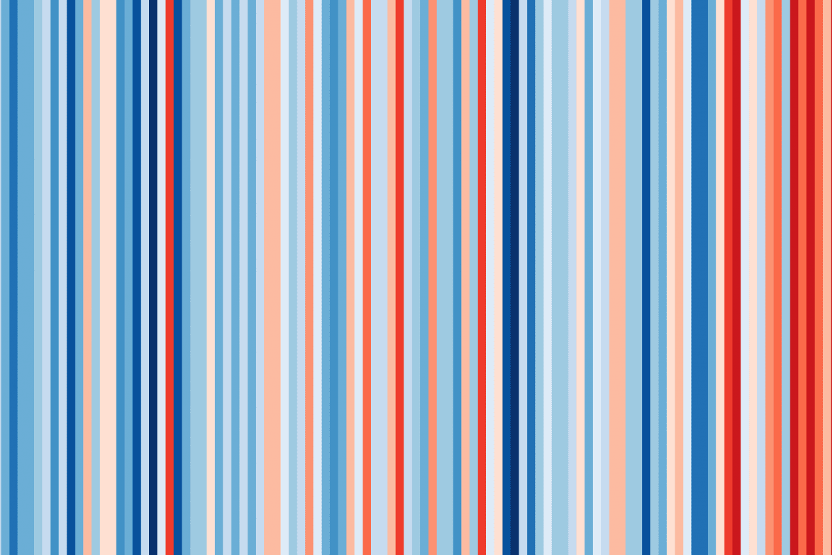 UK climate stripes